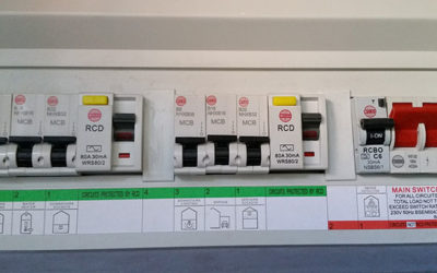 How to reset an RCD